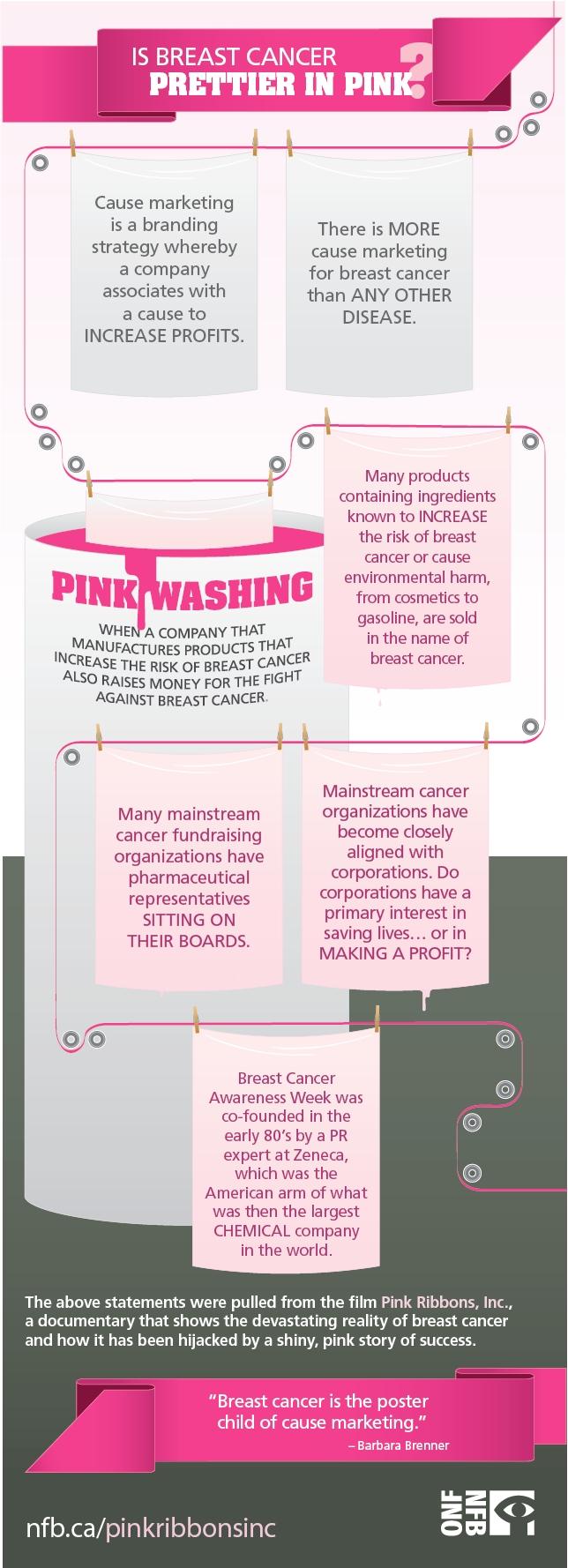 Pinkwashing-infographic-1